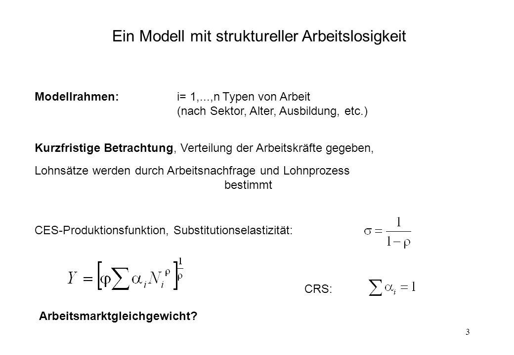 3 Ein Modell mit struktureller Arbeitslosigkeit Modellrahmen: i= 1,...,n Typen von Arbeit (nach Sektor, Alter, Ausbildung, etc.) Kurzfristige Betracht