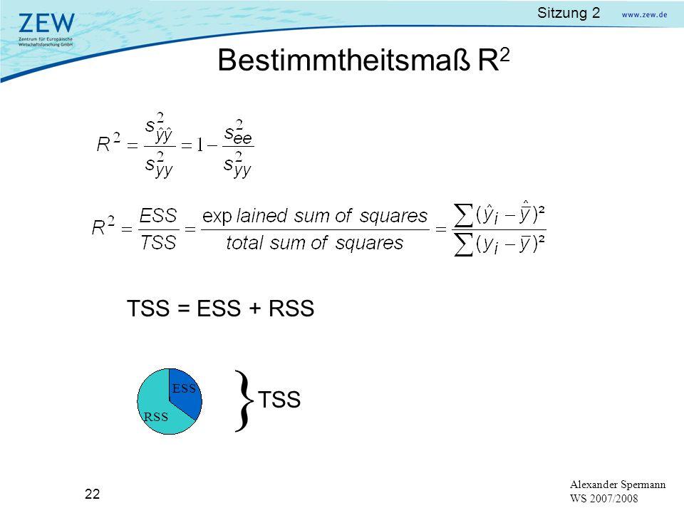 Sitzung 2 22 Alexander Spermann WS 2007/2008 } TSS ESS RSS TSS = ESS + RSS Bestimmtheitsmaß R 2