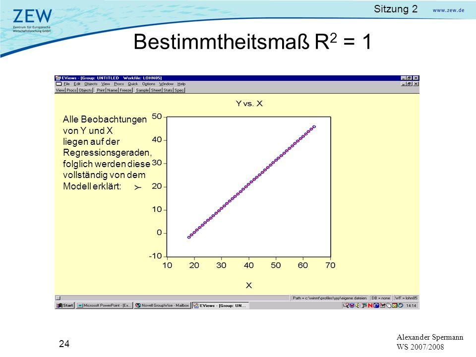 Sitzung 2 24 Alexander Spermann WS 2007/2008 Alle Beobachtungen von Y und X liegen auf der Regressionsgeraden, folglich werden diese vollständig von d