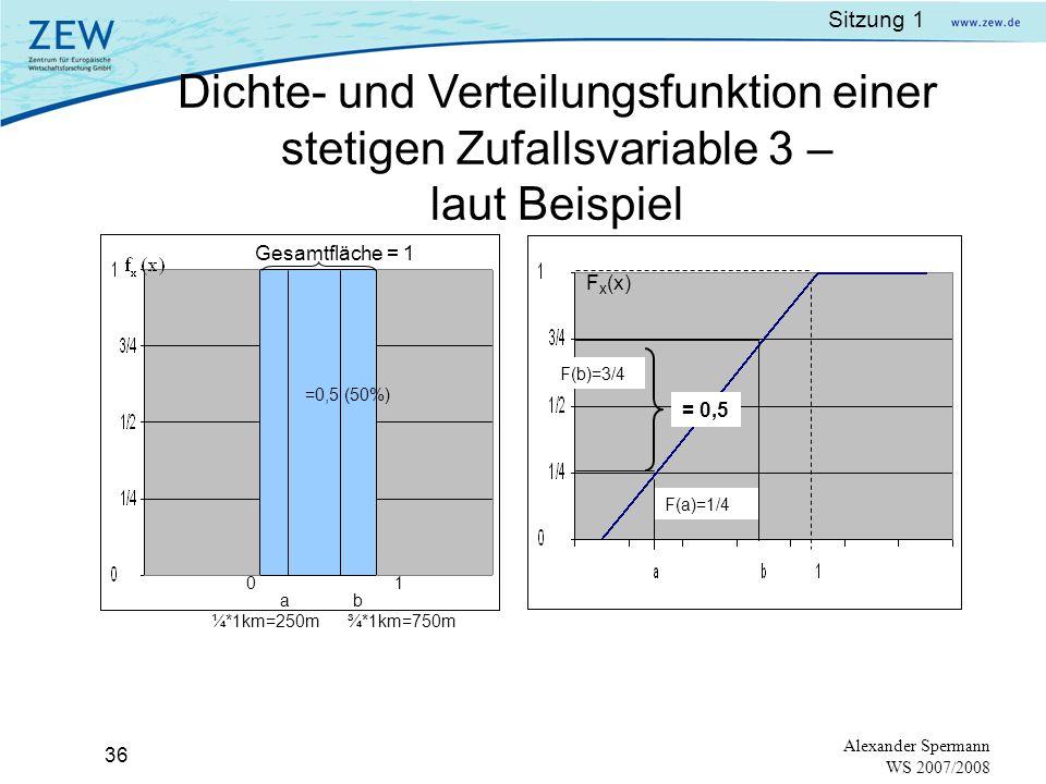 Sitzung 1 35 Alexander Spermann WS 2007/2008 Eigenschaften der Dichtefunktion: Die Fläche unter der Dichtefunktion entspricht dem Wert 1. Die Fläche u