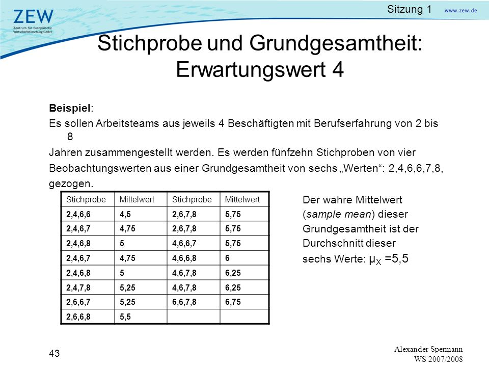 Sitzung 1 42 Alexander Spermann WS 2007/2008 Erwartungswert des Schätzers = wahrer Wert, d.h.
