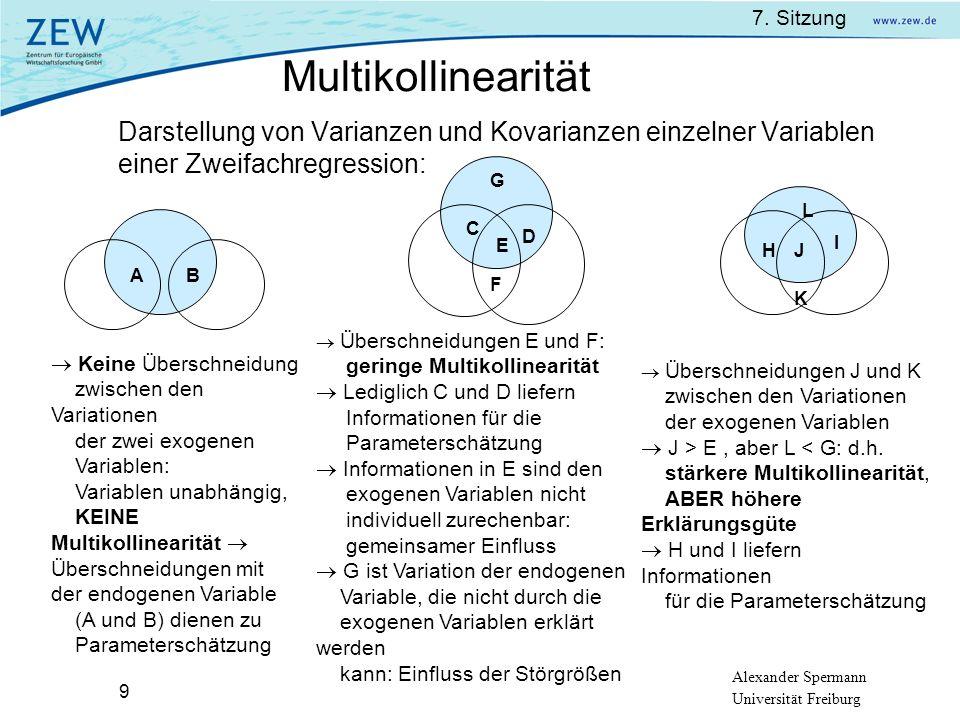 7. Sitzung Alexander Spermann Universität Freiburg 9 Multikollinearität Darstellung von Varianzen und Kovarianzen einzelner Variablen einer Zweifachre