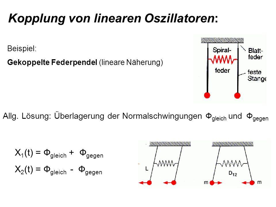 Kopplung von linearen Oszillatoren: Beispiel: Gekoppelte Federpendel (lineare Näherung) Allg. Lösung: Überlagerung der Normalschwingungen Ф gleich und