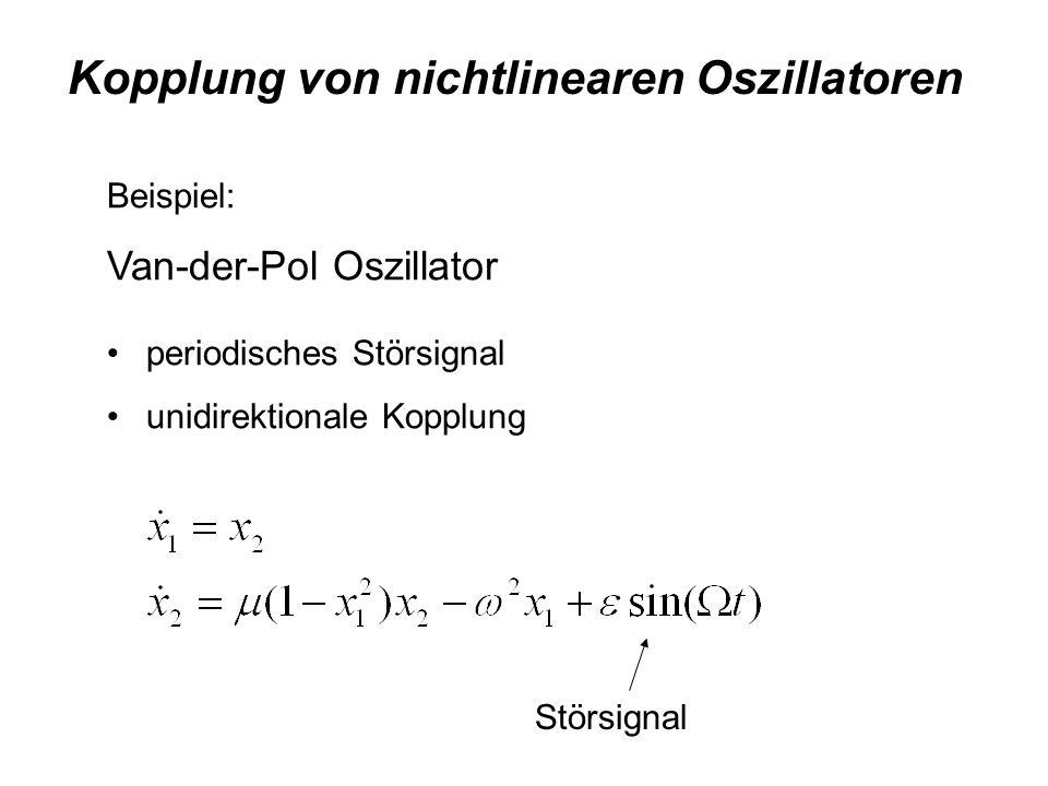 Kopplung von nichtlinearen Oszillatoren Beispiel: Van-der-Pol Oszillator periodisches Störsignal unidirektionale Kopplung Störsignal