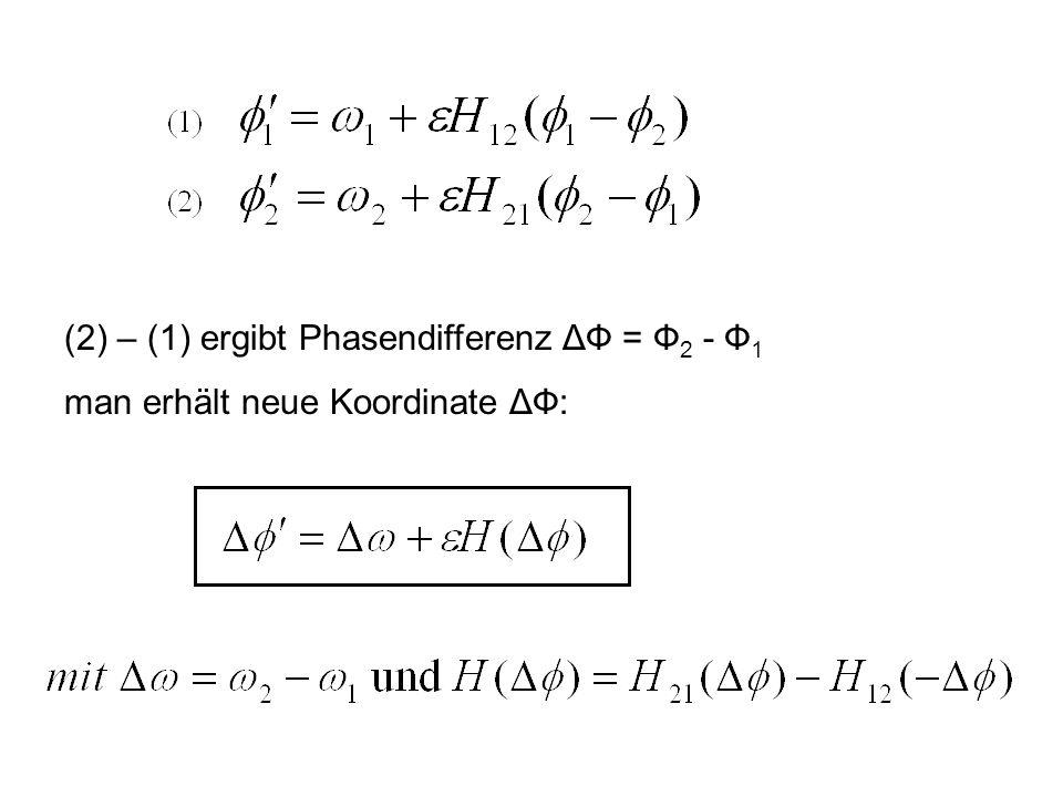 (2) – (1) ergibt Phasendifferenz ΔФ = Ф 2 - Ф 1 man erhält neue Koordinate ΔФ: