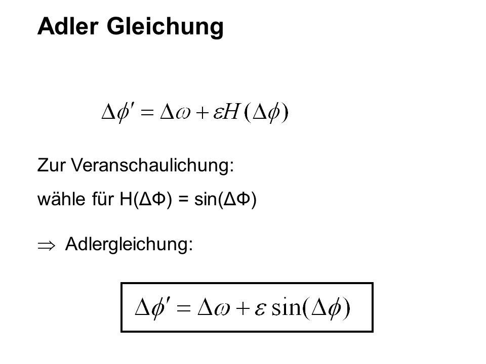 Adler Gleichung Zur Veranschaulichung: wähle für H(ΔФ) = sin(ΔФ) Adlergleichung: