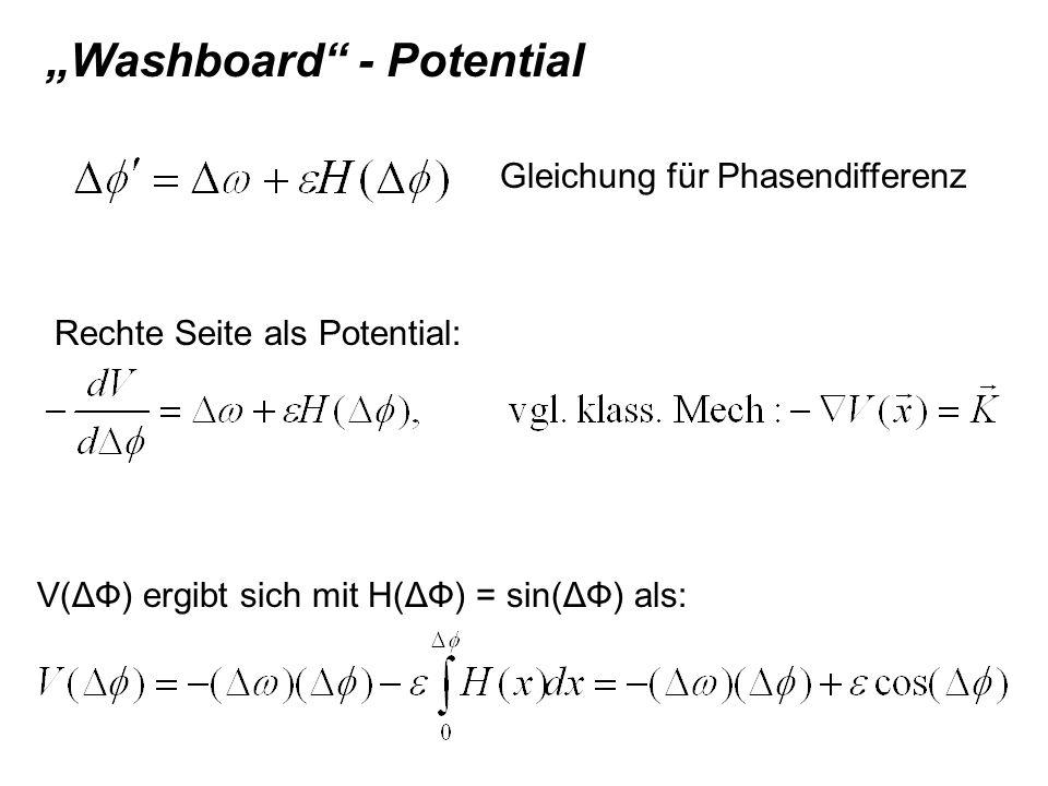 Washboard - Potential Gleichung für Phasendifferenz Rechte Seite als Potential: V(ΔФ) ergibt sich mit H(ΔФ) = sin(ΔФ) als:
