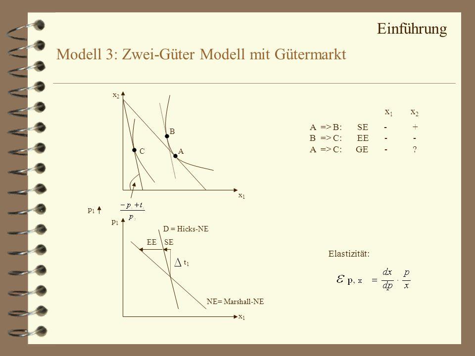 Modell 3: Zwei-Güter Modell mit Gütermarkt x2x2 x1x1 A B C p1p1 A => B:SE - + B => C:EE - - A => C: GE - ? x 1 x 2 p1p1 x1x1 EESE t1t1 D = Hicks-NE NE