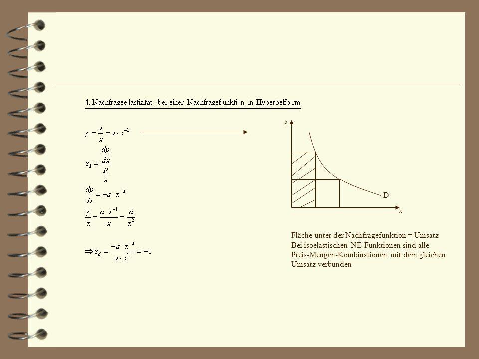 p x D Fläche unter der Nachfragefunktion = Umsatz Bei isoelastischen NE-Funktionen sind alle Preis-Mengen-Kombinationen mit dem gleichen Umsatz verbun