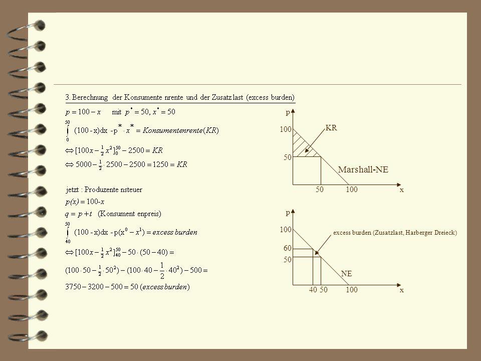 10050 100 p x KR NE 10050 100 p x 60 40 excess burden (Zusatzlast, Harberger Dreieck) Marshall-NE