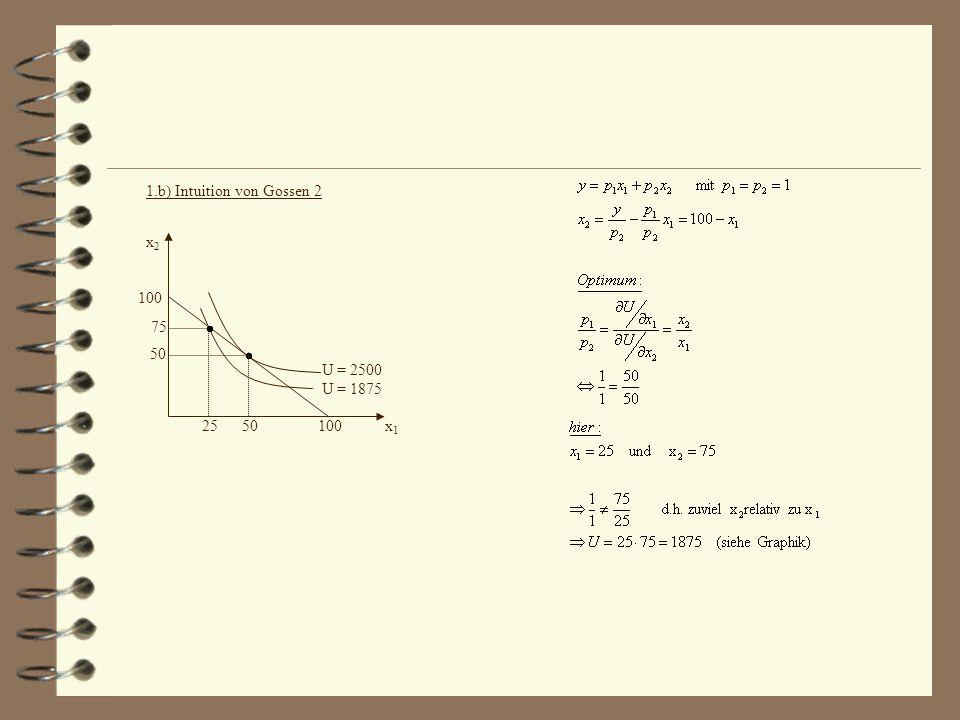 1.b) Intuition von Gossen 2 x2x2 x1x1 100 50 10050 25 75 U = 2500 U = 1875