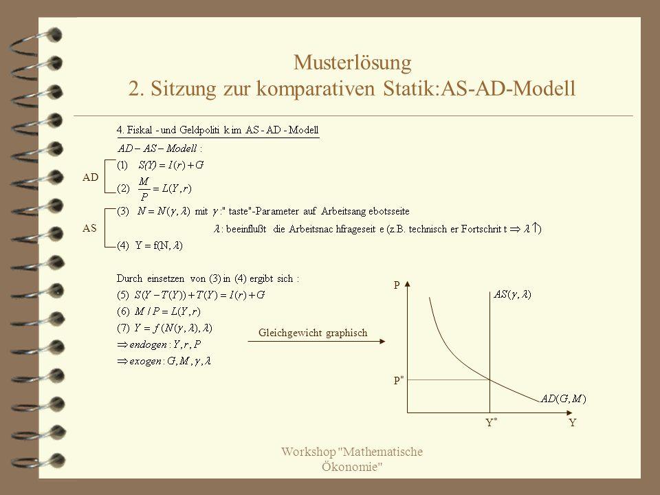 AD AS Gleichgewicht graphisch P Y P*P* Y*Y* Musterlösung 2.