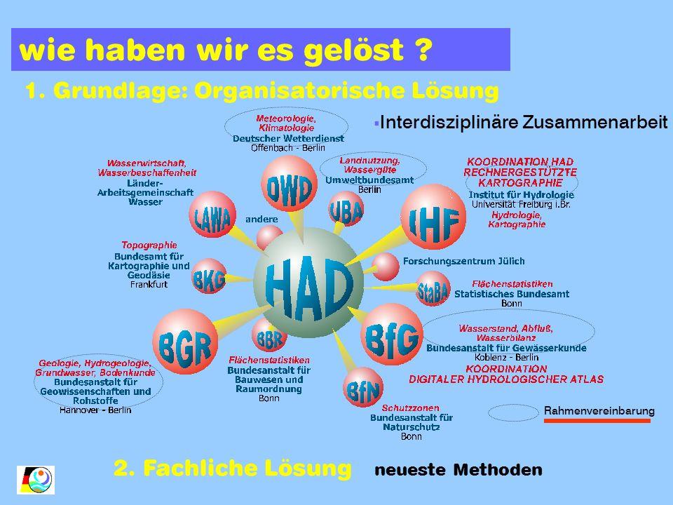 Rahmenvereinbarung 1. Grundlage: Organisatorische Lösung wie haben wir es gelöst ? Interdisziplinäre Zusammenarbeit 2. Fachliche Lösung neueste Method