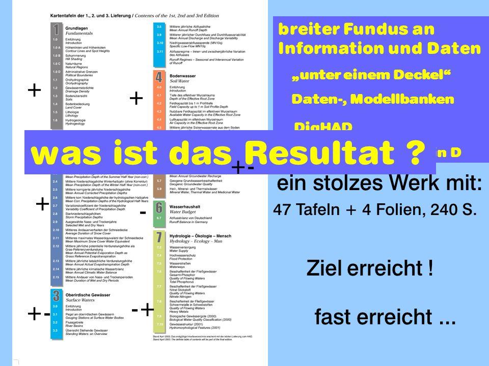 Aufbau einer HAD-Tafel KarteTextseite Transparentfolien Legende Diagramme Tabellen Abbildungen Zusatzseiten Textinformation deutsch und englisch