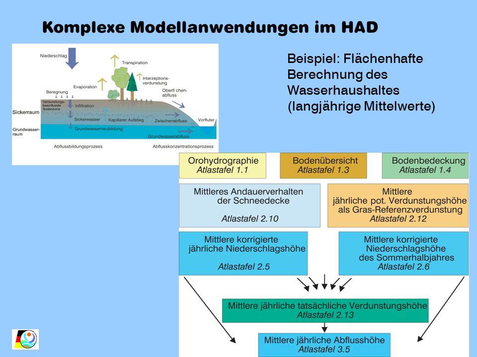 Beispiel: Flächenhafte Berechnung des Wasserhaushaltes (langjährige Mittelwerte) Komplexe Modellanwendungen im HAD