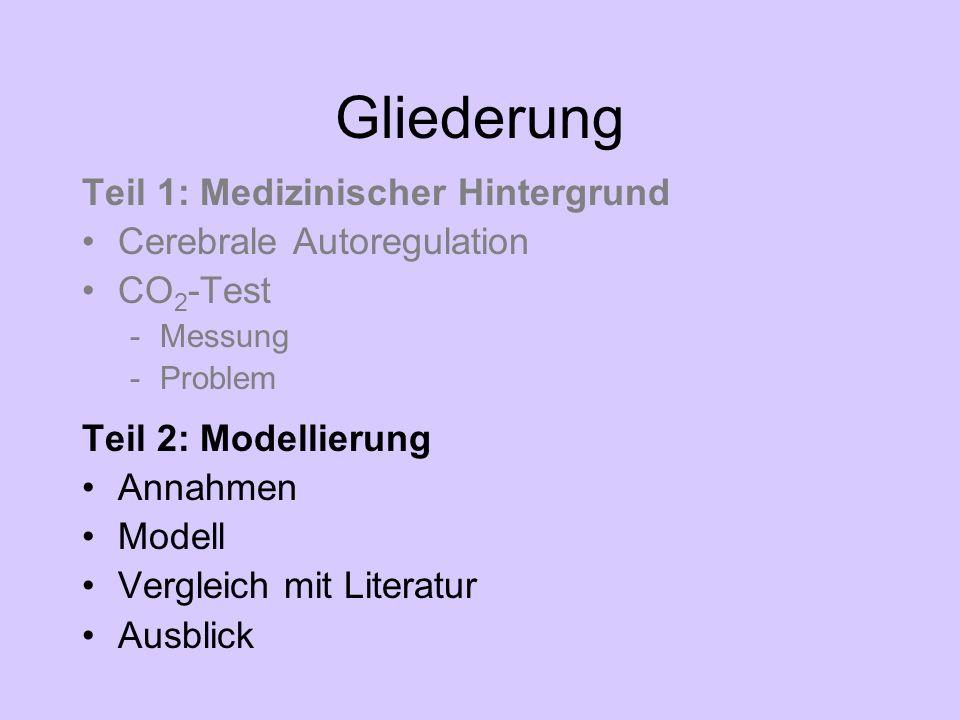 Gliederung Teil 1: Medizinischer Hintergrund Cerebrale Autoregulation CO 2 -Test -Messung -Problem Teil 2: Modellierung Annahmen Modell Vergleich mit Literatur Ausblick