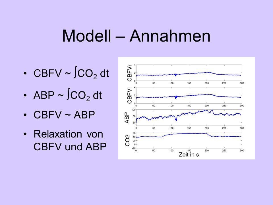 Modell – Annahmen CBFV ~ CO 2 dt ABP ~ CO 2 dt CBFV ~ ABP Relaxation von CBFV und ABP