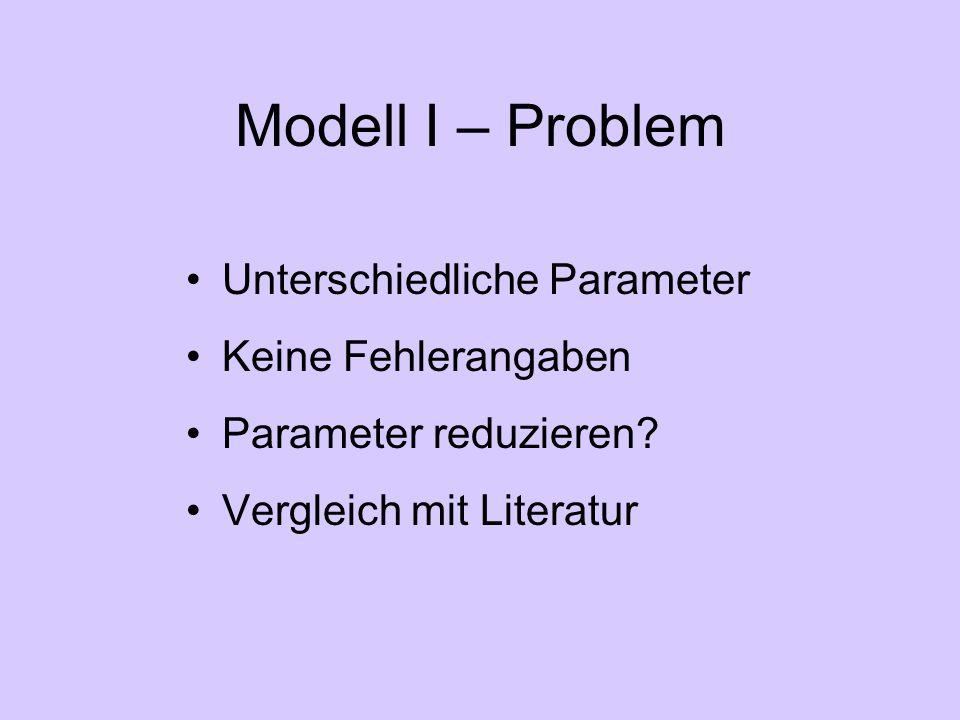 Modell I – Problem Unterschiedliche Parameter Keine Fehlerangaben Parameter reduzieren? Vergleich mit Literatur