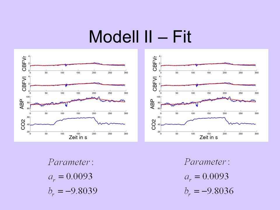Modell II – Fit