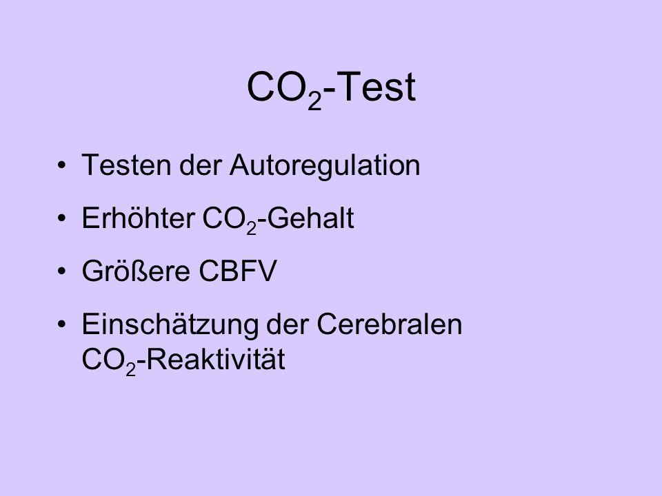 CO 2 -Test Testen der Autoregulation Erhöhter CO 2 -Gehalt Größere CBFV Einschätzung der Cerebralen CO 2 -Reaktivität
