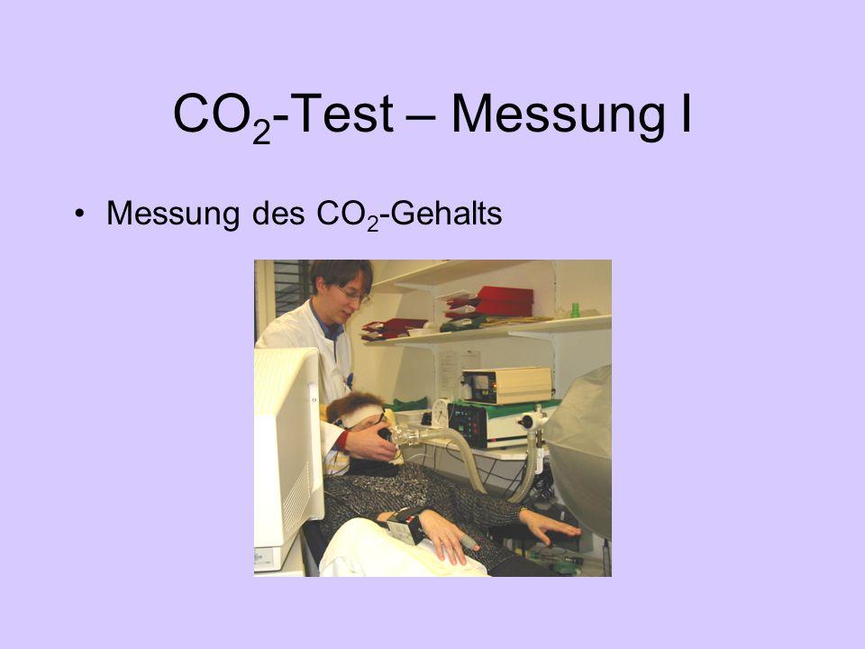CO 2 -Test – Messung I Messung des CO 2 -Gehalts