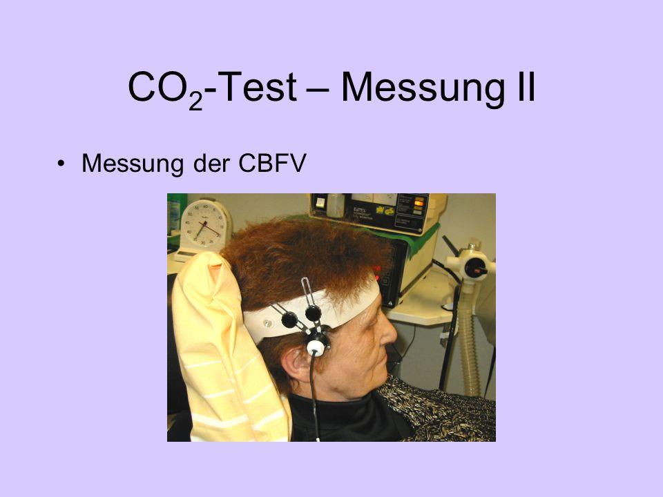 CO 2 -Test – Messung II Messung der CBFV