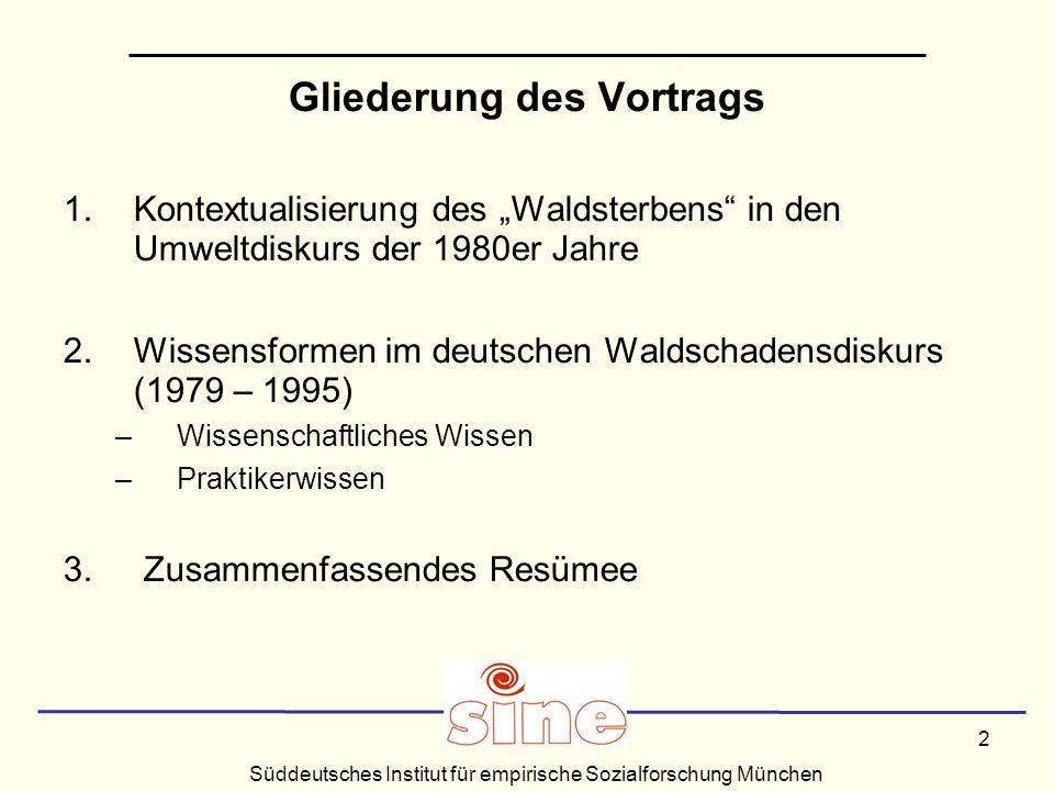 Süddeutsches Institut für empirische Sozialforschung München 2 Gliederung des Vortrags 1.Kontextualisierung des Waldsterbens in den Umweltdiskurs der 1980er Jahre 2.Wissensformen im deutschen Waldschadensdiskurs (1979 – 1995) –Wissenschaftliches Wissen –Praktikerwissen 3.