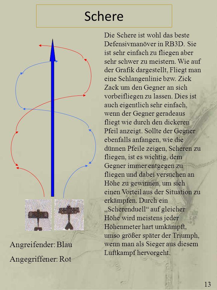 Schere Die Schere ist wohl das beste Defensivmanöver in RB3D. Sie ist sehr einfach zu fliegen aber sehr schwer zu meistern. Wie auf der Grafik dargest