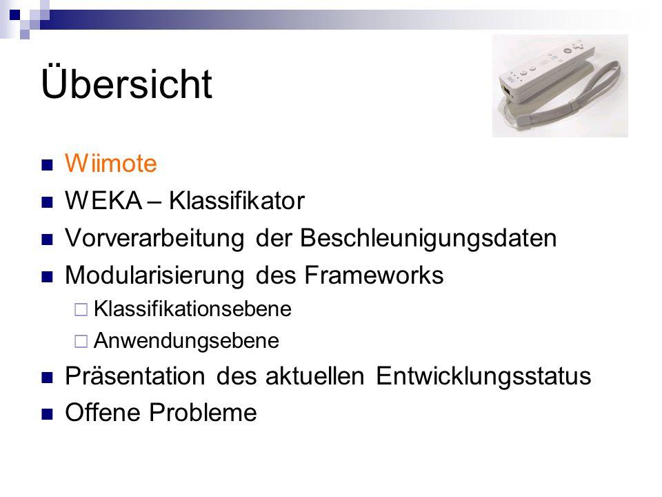 Übersicht Wiimote WEKA – Klassifikator Vorverarbeitung der Beschleunigungsdaten Modularisierung des Frameworks Klassifikationsebene Anwendungsebene Präsentation des aktuellen Entwicklungsstatus Offene Probleme