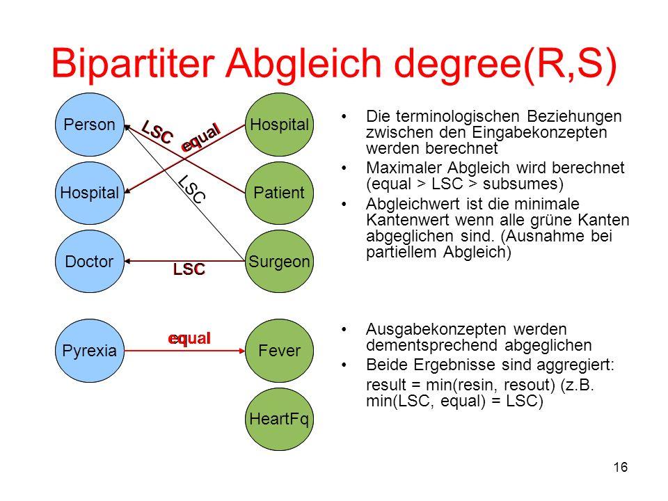 16 Bipartiter Abgleich degree(R,S) Die terminologischen Beziehungen zwischen den Eingabekonzepten werden berechnet Maximaler Abgleich wird berechnet (equal > LSC > subsumes) Abgleichwert ist die minimale Kantenwert wenn alle grüne Kanten abgeglichen sind.