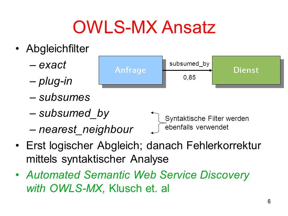 6 OWLS-MX Ansatz Abgleichfilter –exact –plug-in –subsumes –subsumed_by –nearest_neighbour Erst logischer Abgleich; danach Fehlerkorrektur mittels syntaktischer Analyse Automated Semantic Web Service Discovery with OWLS-MX, Klusch et.