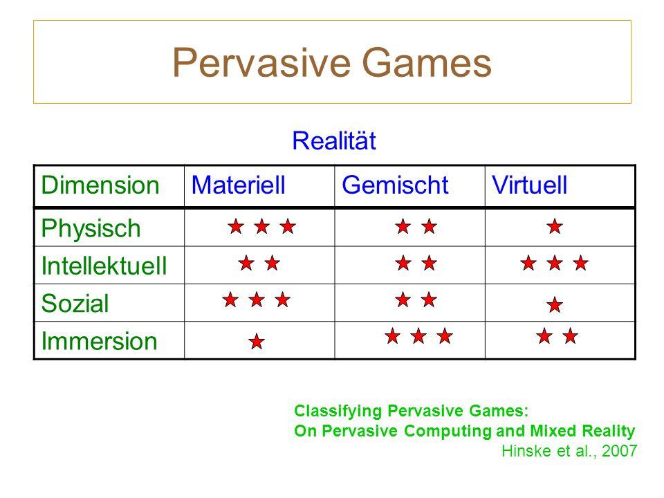 Pervasive Games Physisch Intellektuell Sozial Immersion DimensionMateriellGemischtVirtuell Realität Classifying Pervasive Games: On Pervasive Computin
