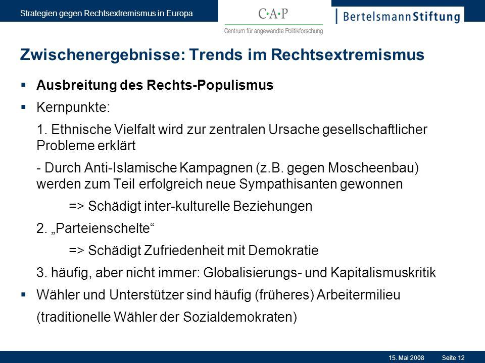 15. Mai 2008 Strategien gegen Rechtsextremismus in Europa Seite 12 Zwischenergebnisse: Trends im Rechtsextremismus Ausbreitung des Rechts-Populismus K