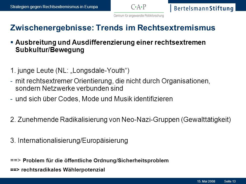15. Mai 2008 Strategien gegen Rechtsextremismus in Europa Seite 13 Zwischenergebnisse: Trends im Rechtsextremismus Ausbreitung und Ausdifferenzierung