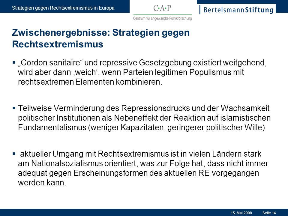 15. Mai 2008 Strategien gegen Rechtsextremismus in Europa Seite 14 Zwischenergebnisse: Strategien gegen Rechtsextremismus Cordon sanitaire und repress