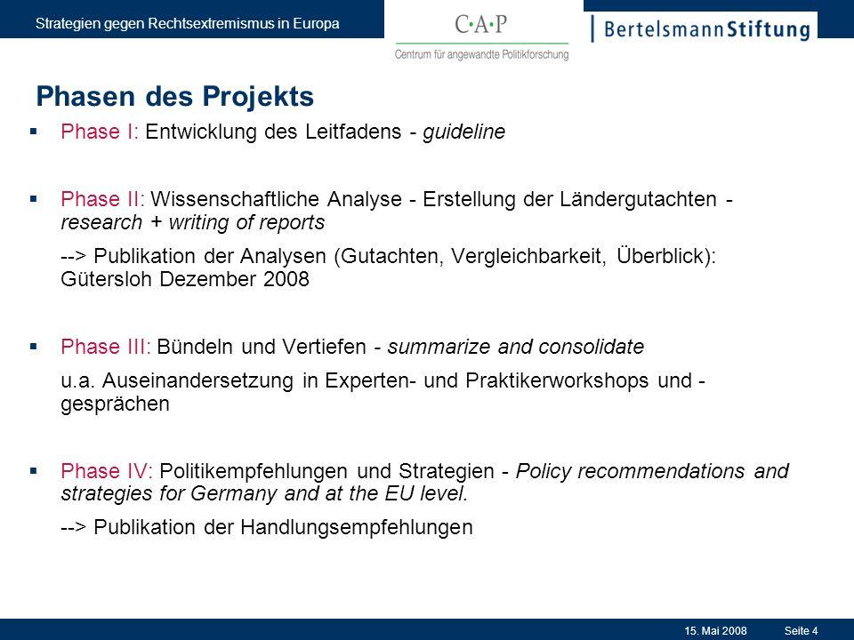 15. Mai 2008 Strategien gegen Rechtsextremismus in Europa Seite 4 Phasen des Projekts Phase I: Entwicklung des Leitfadens - guideline Phase II: Wissen