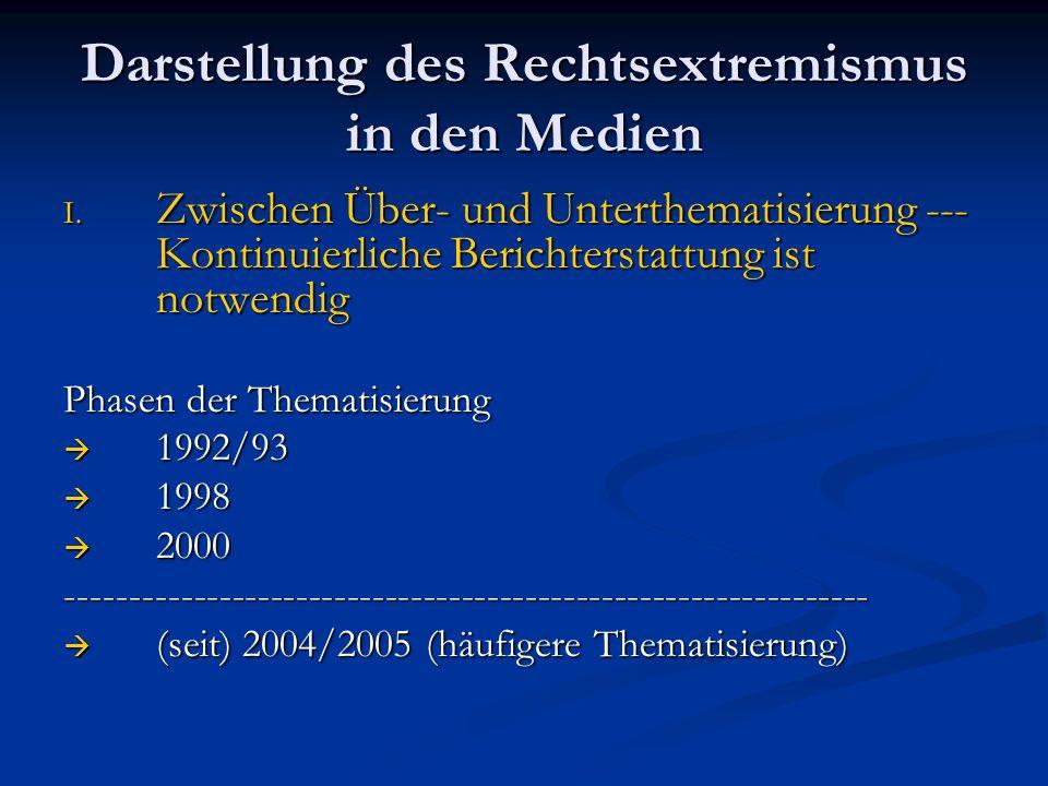 Beispiel Berichterstattung auf der Zeitachse 2000 / 2001