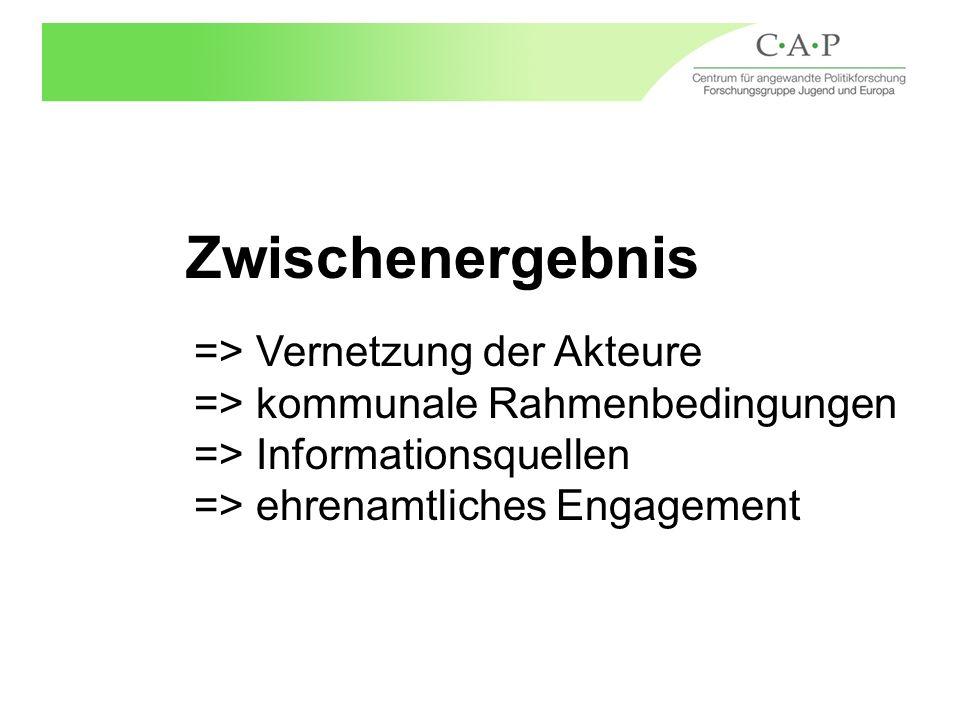 Zwischenergebnis => Vernetzung der Akteure => kommunale Rahmenbedingungen => Informationsquellen => ehrenamtliches Engagement