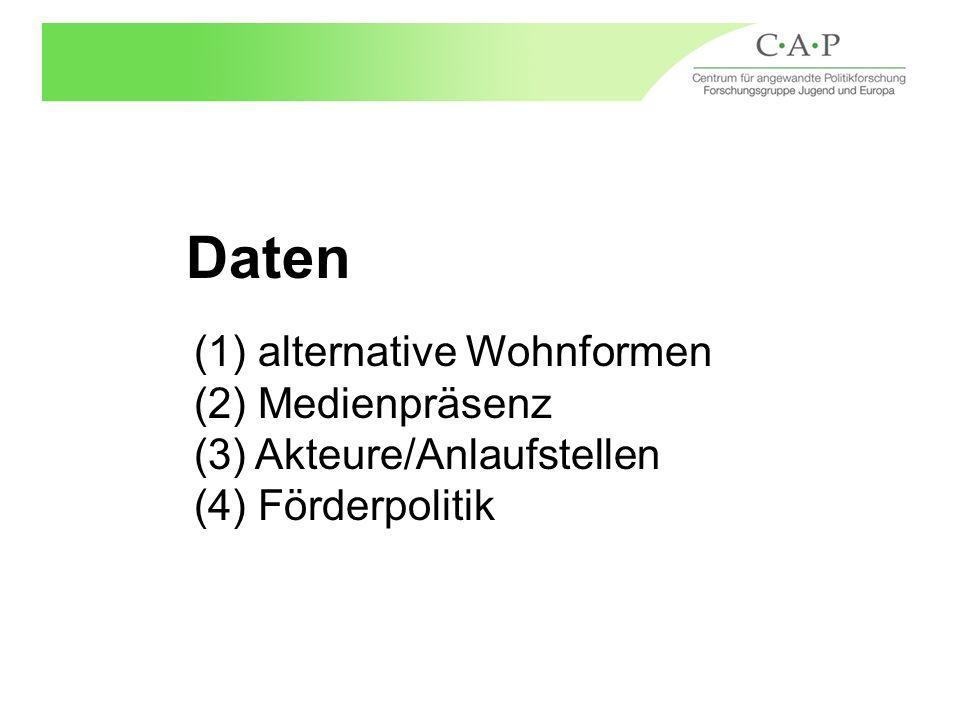 Daten (1) alternative Wohnformen (2) Medienpräsenz (3) Akteure/Anlaufstellen (4) Förderpolitik