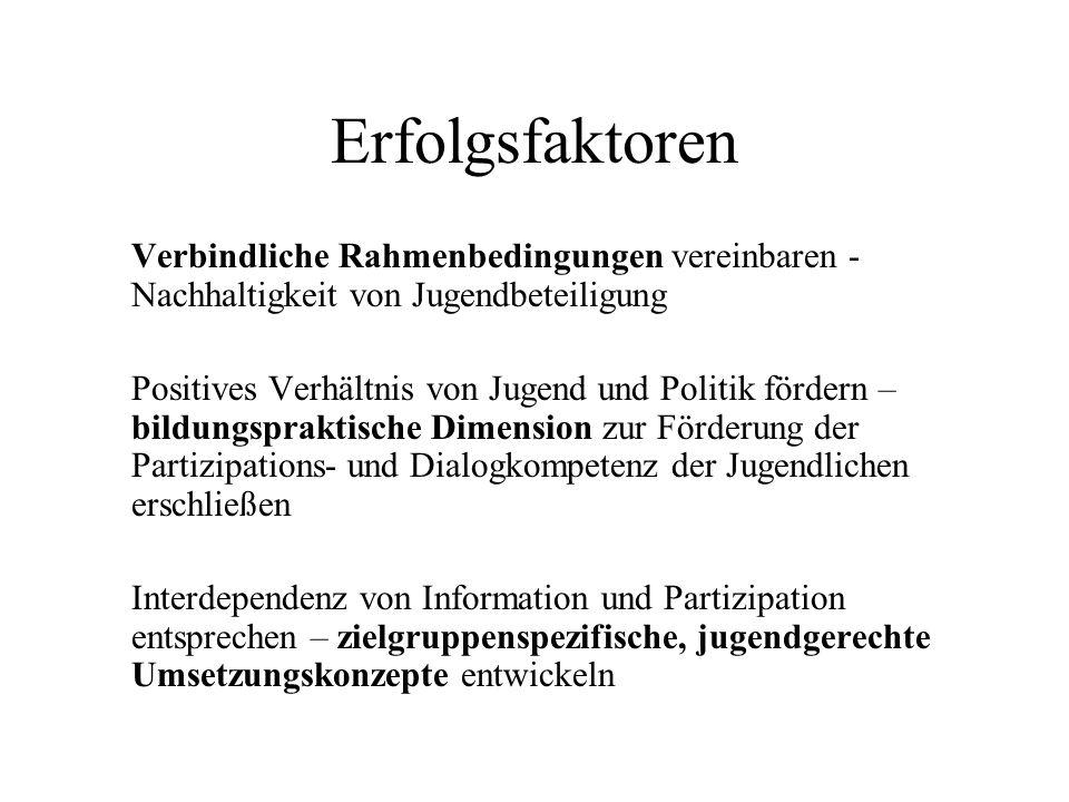 Erfolgsfaktoren Verbindliche Rahmenbedingungen vereinbaren - Nachhaltigkeit von Jugendbeteiligung Positives Verhältnis von Jugend und Politik fördern