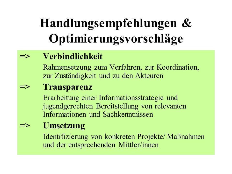 Handlungsempfehlungen & Optimierungsvorschläge =>Verbindlichkeit Rahmensetzung zum Verfahren, zur Koordination, zur Zuständigkeit und zu den Akteuren