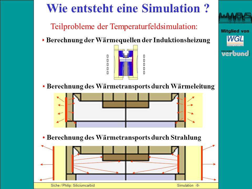Mitglied von Wie entsteht eine Simulation ? Teilprobleme der Temperaturfeldsimulation: Siche / Philip: Siliciumcarbid Simulation -9- Berechnung der Wä