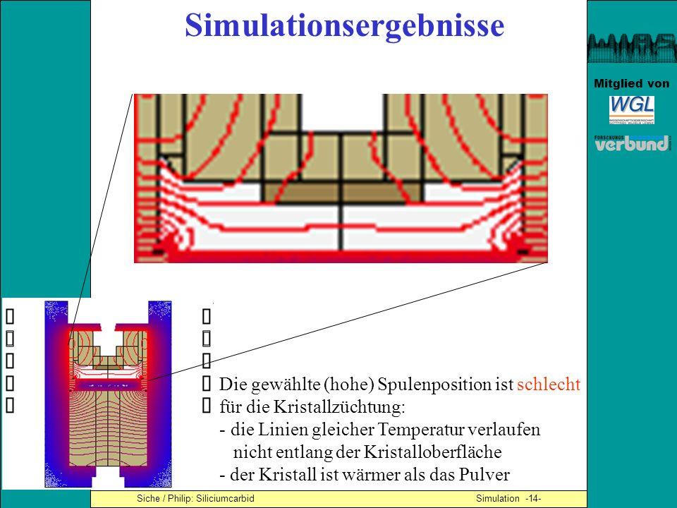 Mitglied von Siche / Philip: Siliciumcarbid Simulation -14- Simulationsergebnisse Die gewählte (hohe) Spulenposition ist schlecht für die Kristallzüch