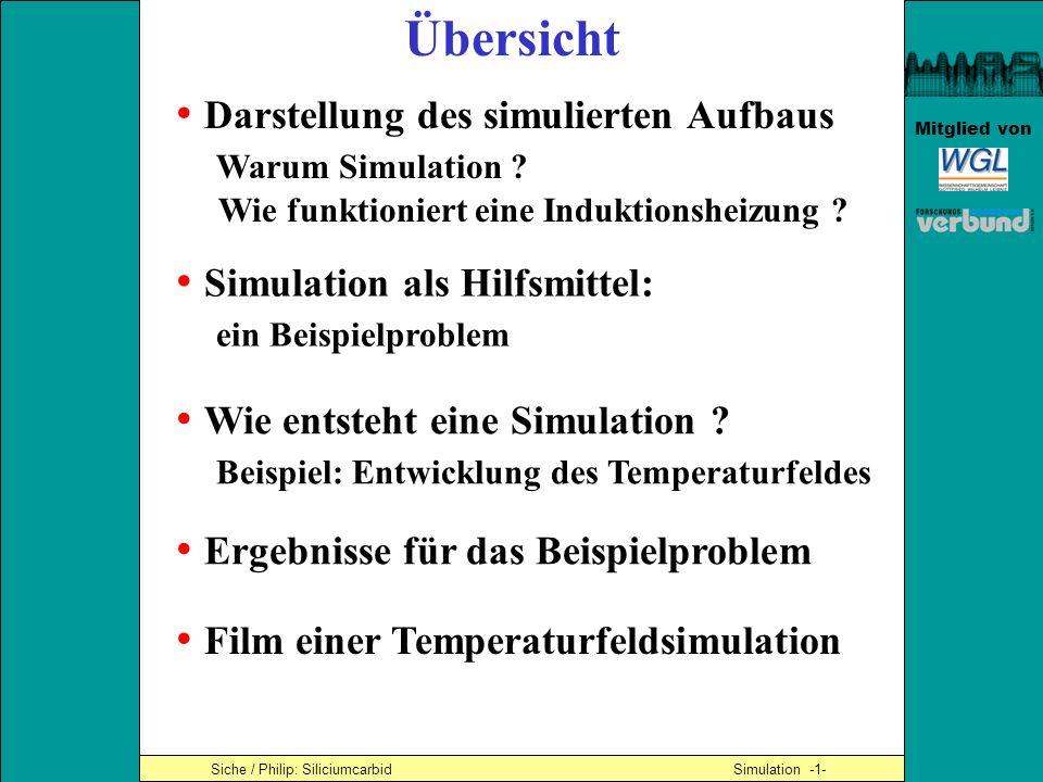 Mitglied von Siche / Philip: Siliciumcarbid Simulation -1- Übersicht Darstellung des simulierten Aufbaus Warum Simulation ? Wie funktioniert eine Indu