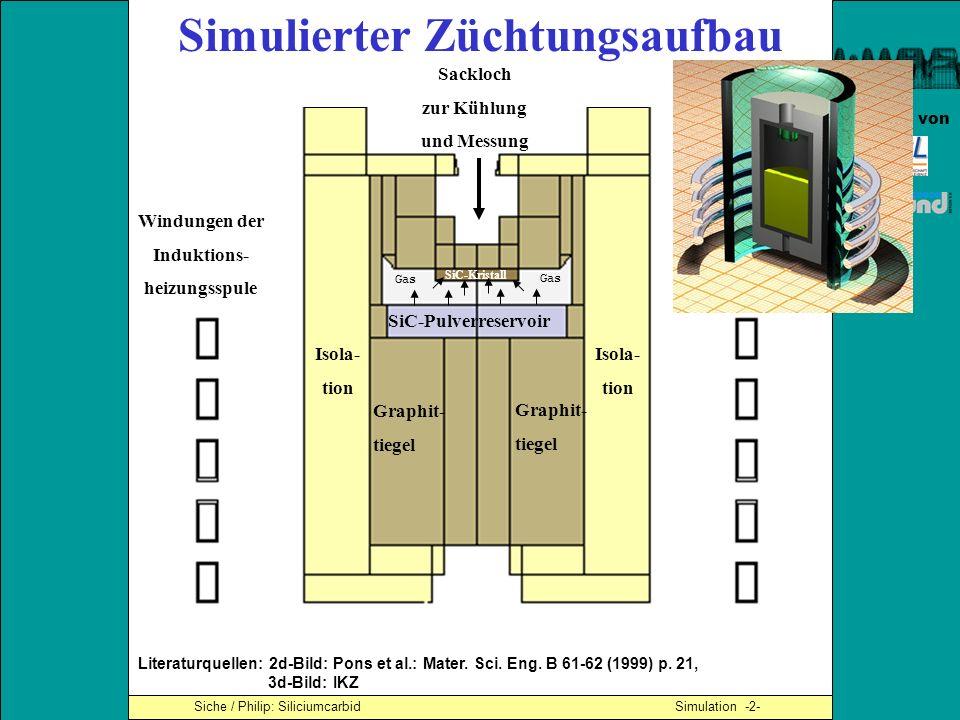 Mitglied von Simulierter Züchtungsaufbau Die Heizungsspule lässt sich nach oben und nach unten verschieben.