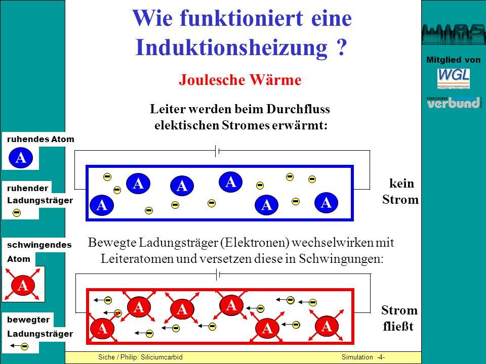 Mitglied von Siche / Philip: Siliciumcarbid Simulation -4- Wie funktioniert eine Induktionsheizung ? Joulesche Wärme Leiter werden beim Durchfluss ele
