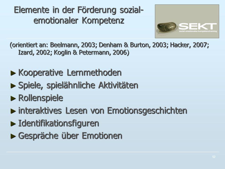 12 Elemente in der Förderung sozial- emotionaler Kompetenz (orientiert an: Beelmann, 2003; Denham & Burton, 2003; Hacker, 2007; Izard, 2002; Koglin &