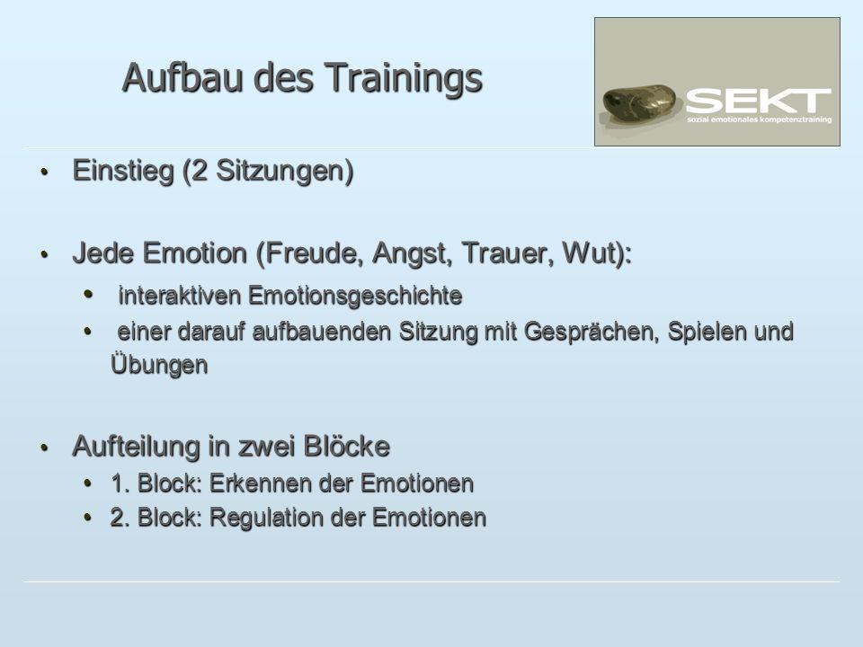 Aufbau des Trainings Einstieg (2 Sitzungen) Einstieg (2 Sitzungen) Jede Emotion (Freude, Angst, Trauer, Wut): Jede Emotion (Freude, Angst, Trauer, Wut