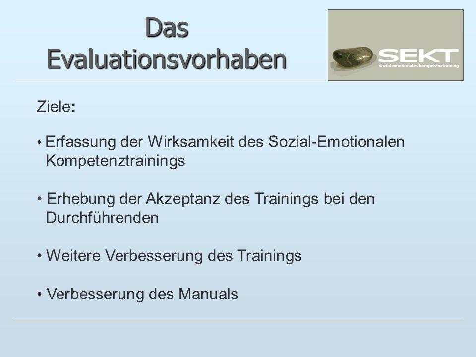 Das Evaluationsvorhaben Ziele: Erfassung der Wirksamkeit des Sozial-Emotionalen Kompetenztrainings Erhebung der Akzeptanz des Trainings bei den Durchführenden Weitere Verbesserung des Trainings Verbesserung des Manuals