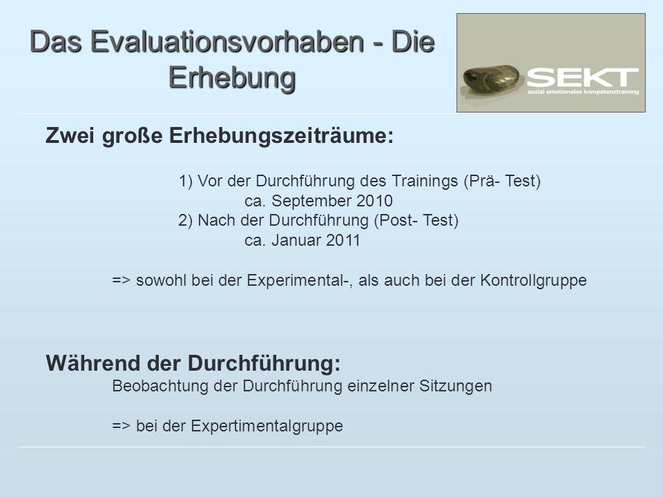 Das Evaluationsvorhaben - Die Erhebung Zwei große Erhebungszeiträume: 1) Vor der Durchführung des Trainings (Prä- Test) ca. September 2010 2) Nach der